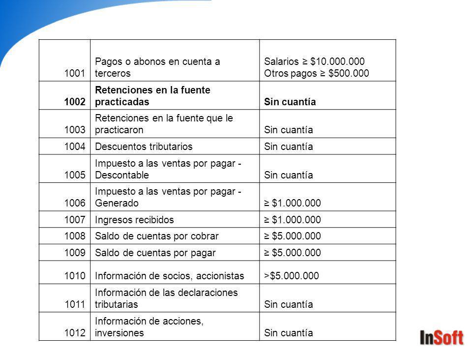 1001 Pagos o abonos en cuenta a terceros. Salarios ≥ $10.000.000. Otros pagos ≥ $500.000. 1002. Retenciones en la fuente practicadas.