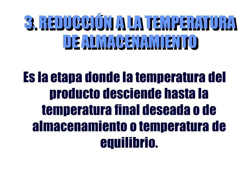 3. REDUCCIÓN A LA TEMPERATURA DE ALMACENAMIENTO