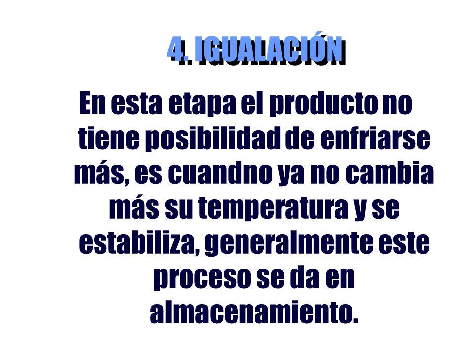 4. IGUALACIÓN