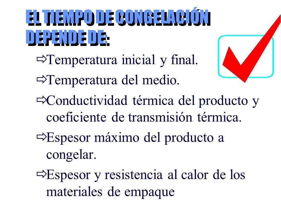 EL TIEMPO DE CONGELACIÓN DEPENDE DE: