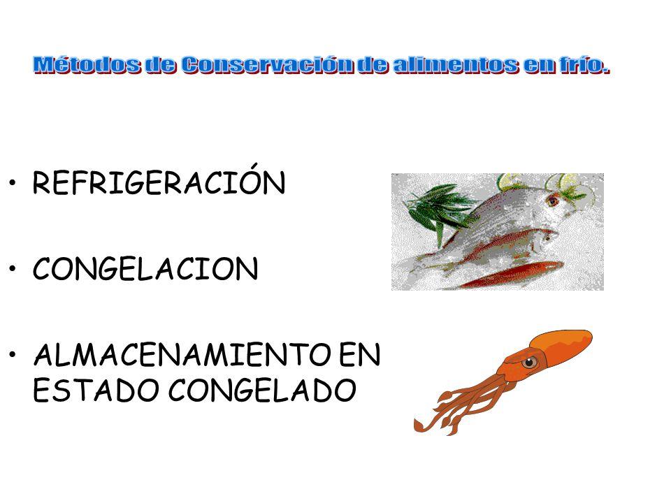 Métodos de Conservación de alimentos en frío.