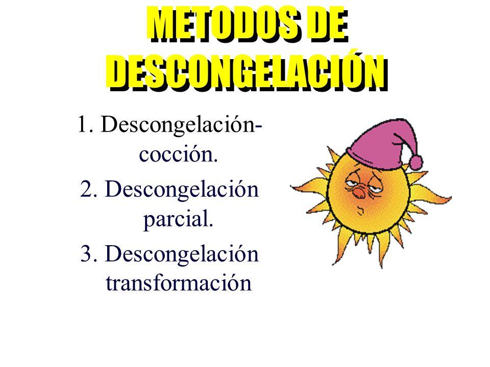 METODOS DE DESCONGELACIÓN