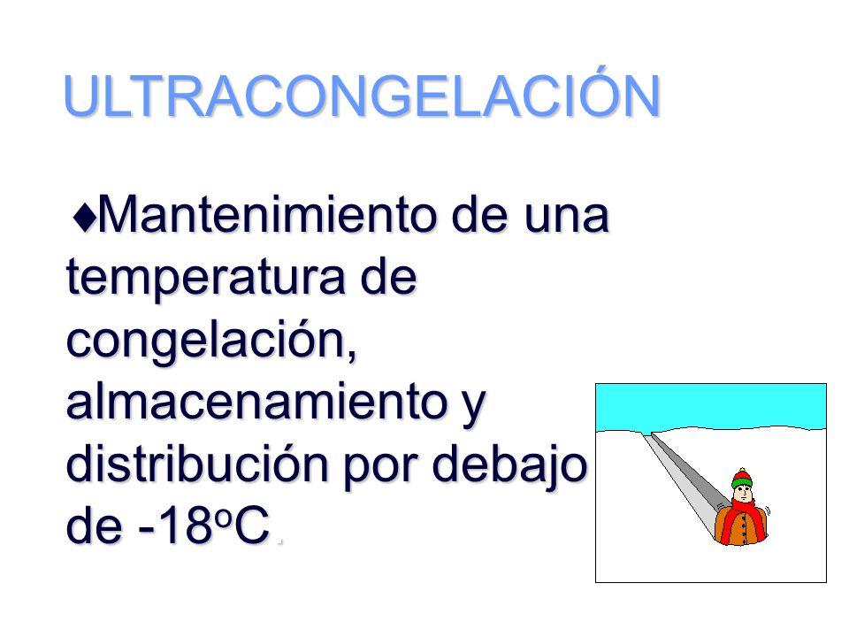 ULTRACONGELACIÓN Mantenimiento de una temperatura de congelación, almacenamiento y distribución por debajo de -18oC.