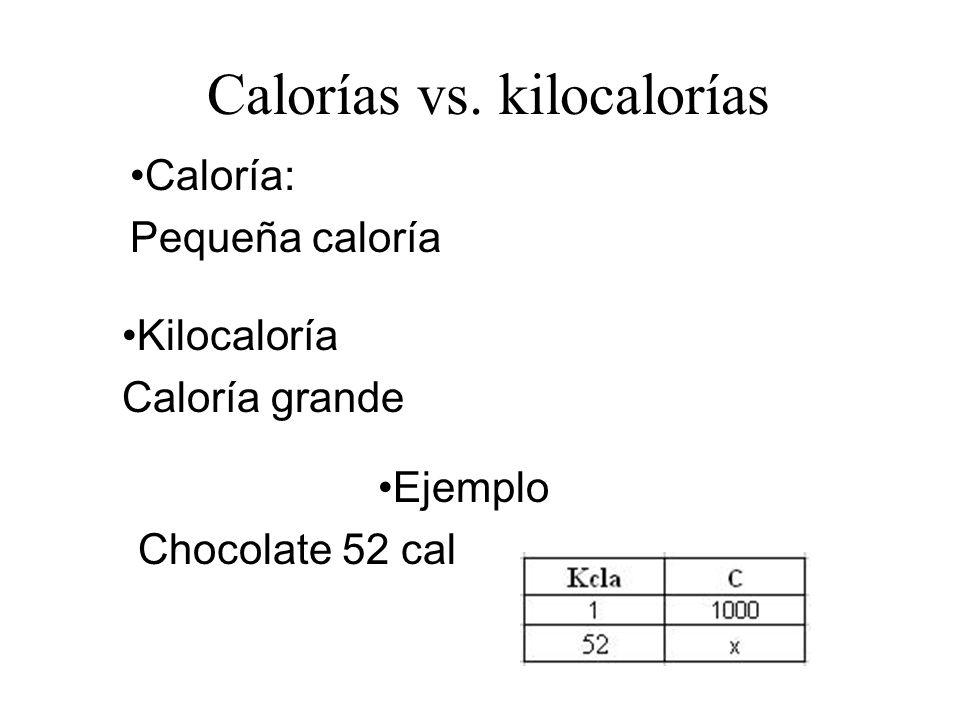 Calorías vs. kilocalorías