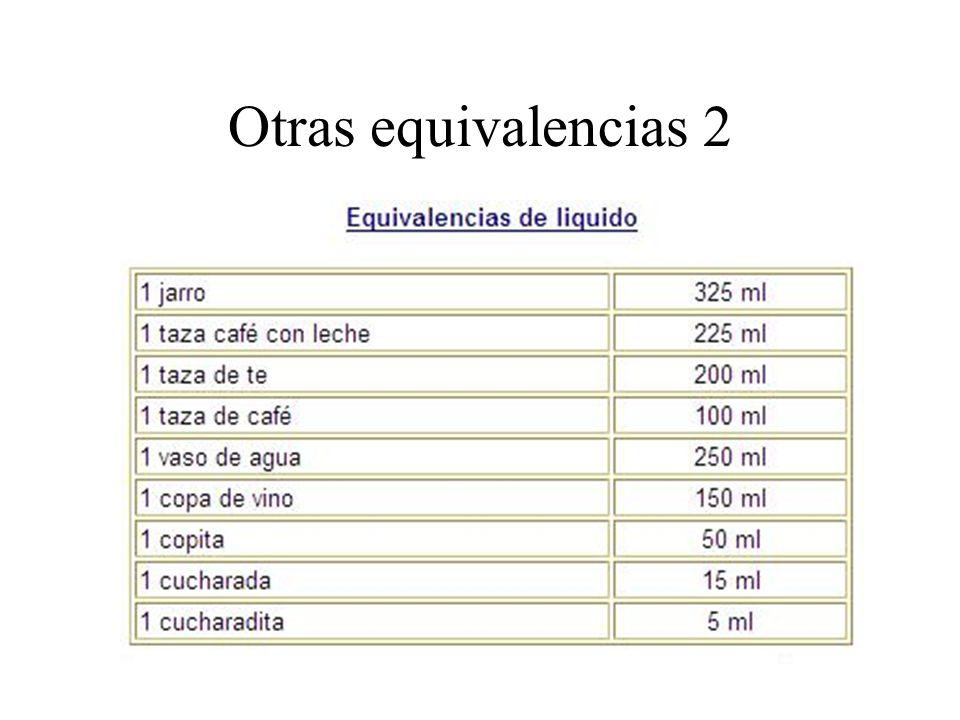 Otras equivalencias 2