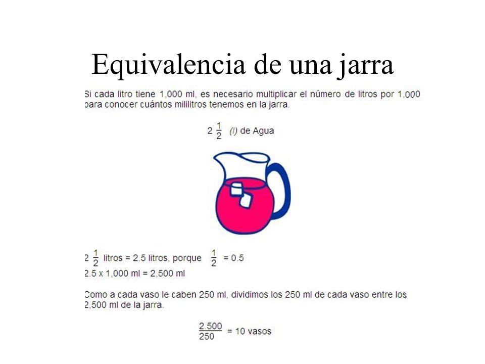 Equivalencia de una jarra