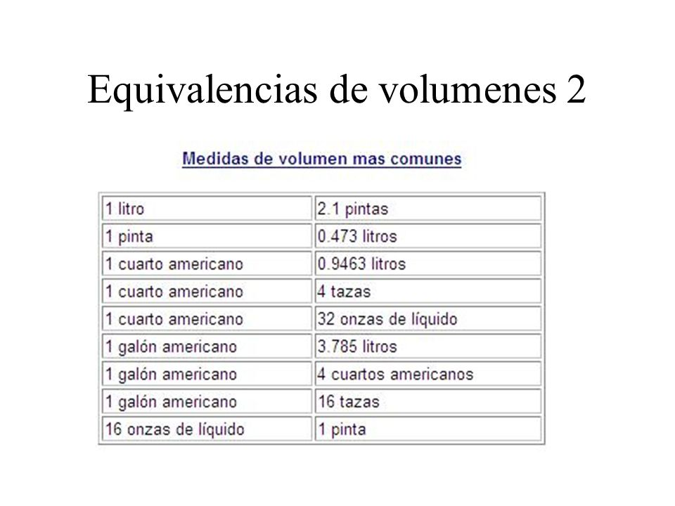 Equivalencias de volumenes 2