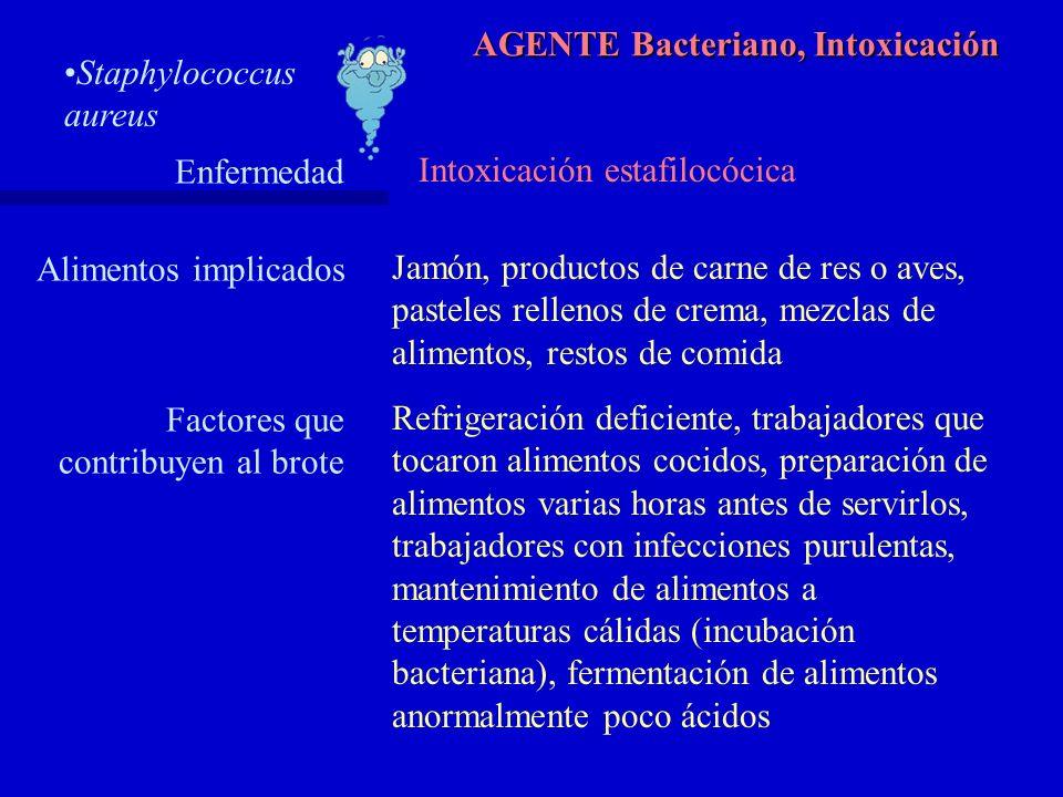 AGENTE Bacteriano, Intoxicación