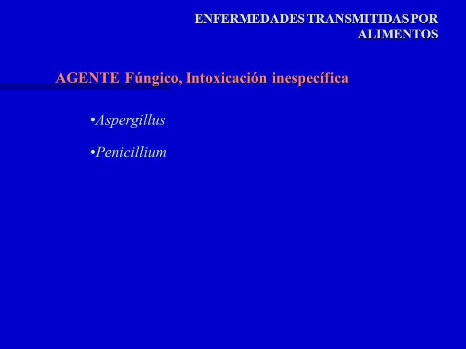 AGENTE Fúngico, Intoxicación inespecífica