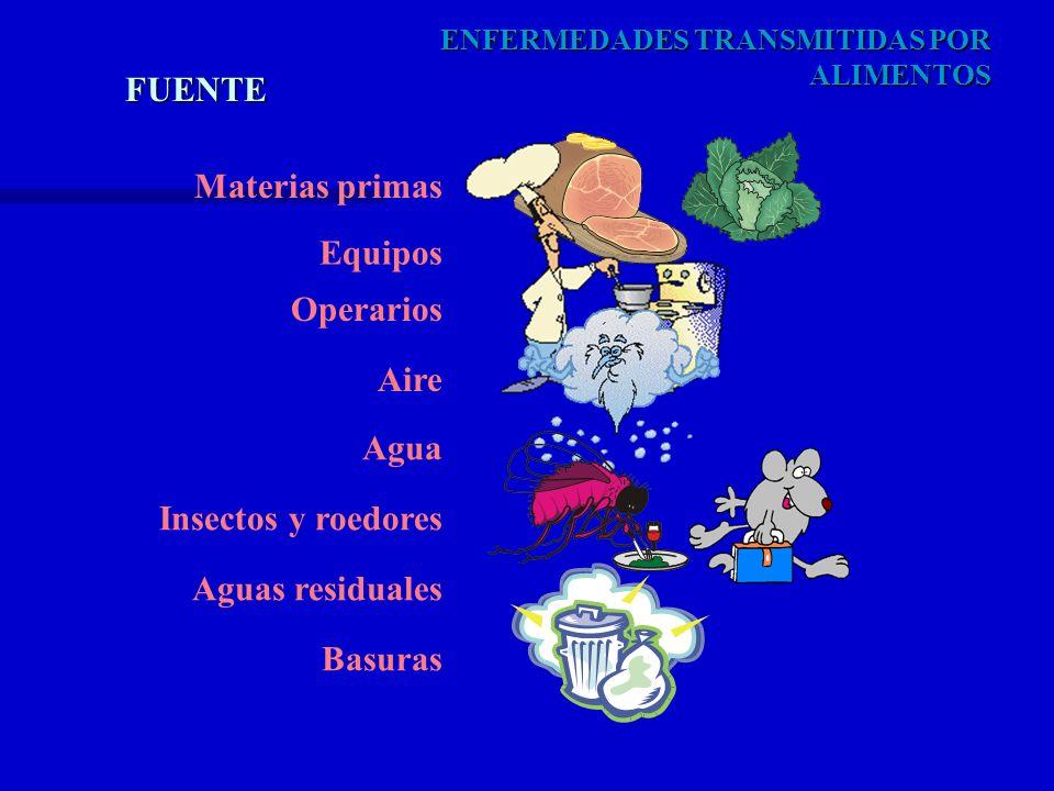 FUENTE Materias primas Equipos Operarios Aire Agua Insectos y roedores