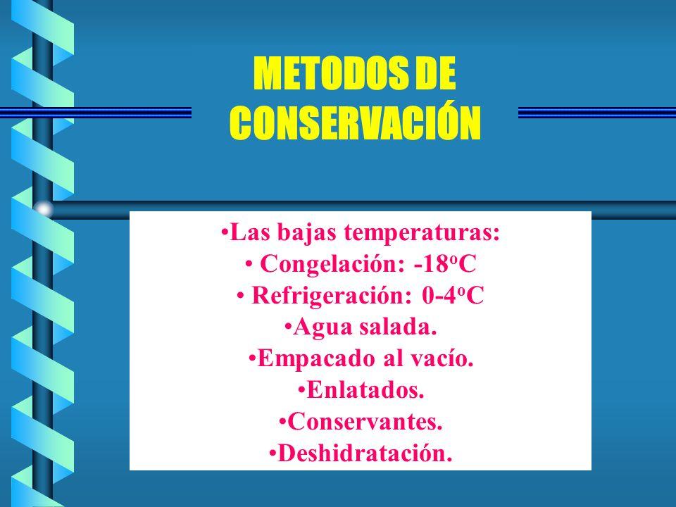 METODOS DE CONSERVACIÓN Las bajas temperaturas: