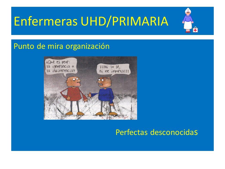 Enfermeras UHD/PRIMARIA