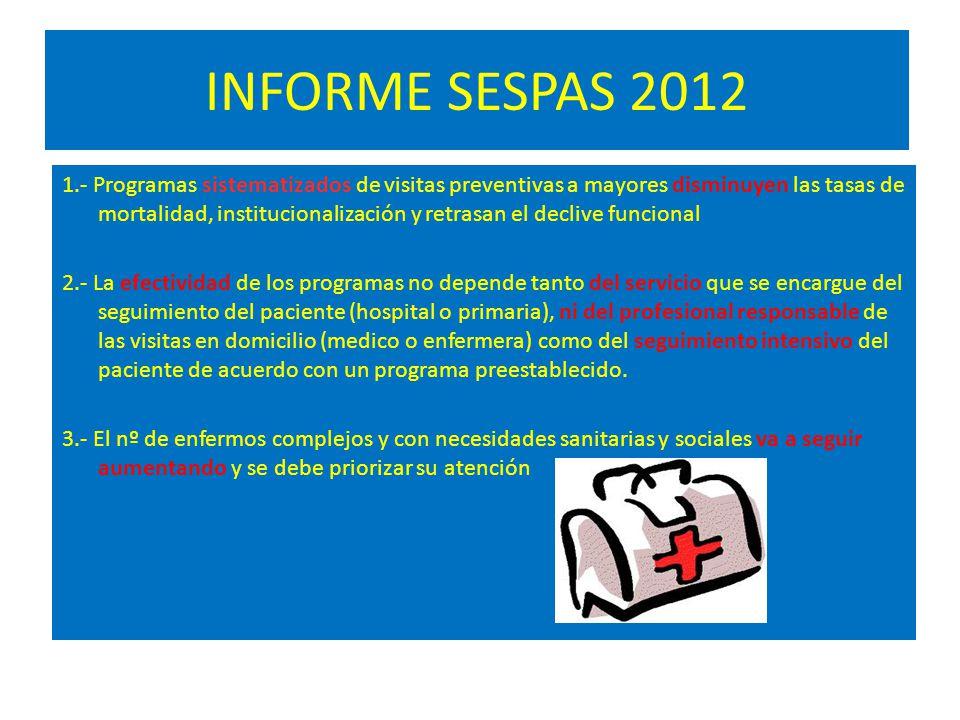 INFORME SESPAS 2012