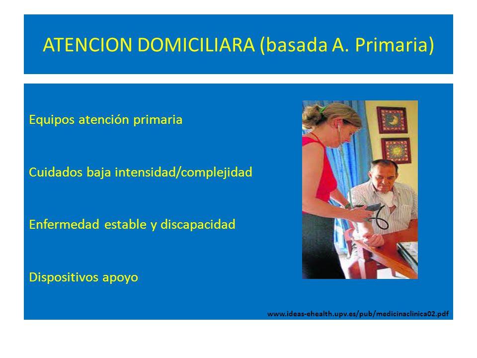 ATENCION DOMICILIARA (basada A. Primaria)