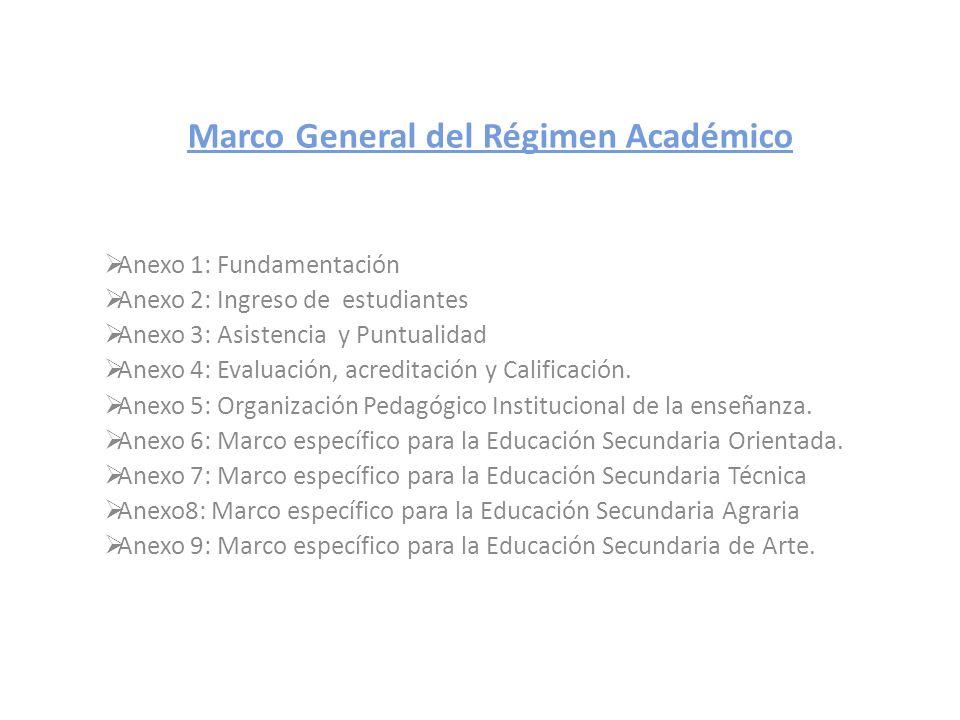 Marco General del Régimen Académico