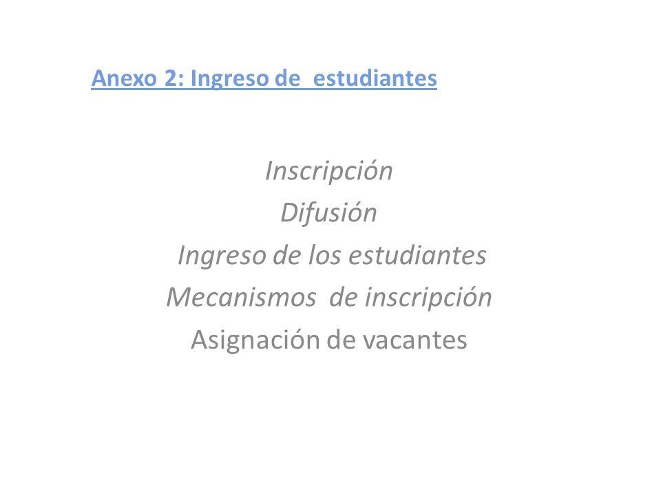 Anexo 2: Ingreso de estudiantes