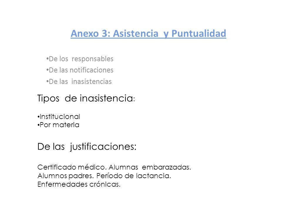 Anexo 3: Asistencia y Puntualidad