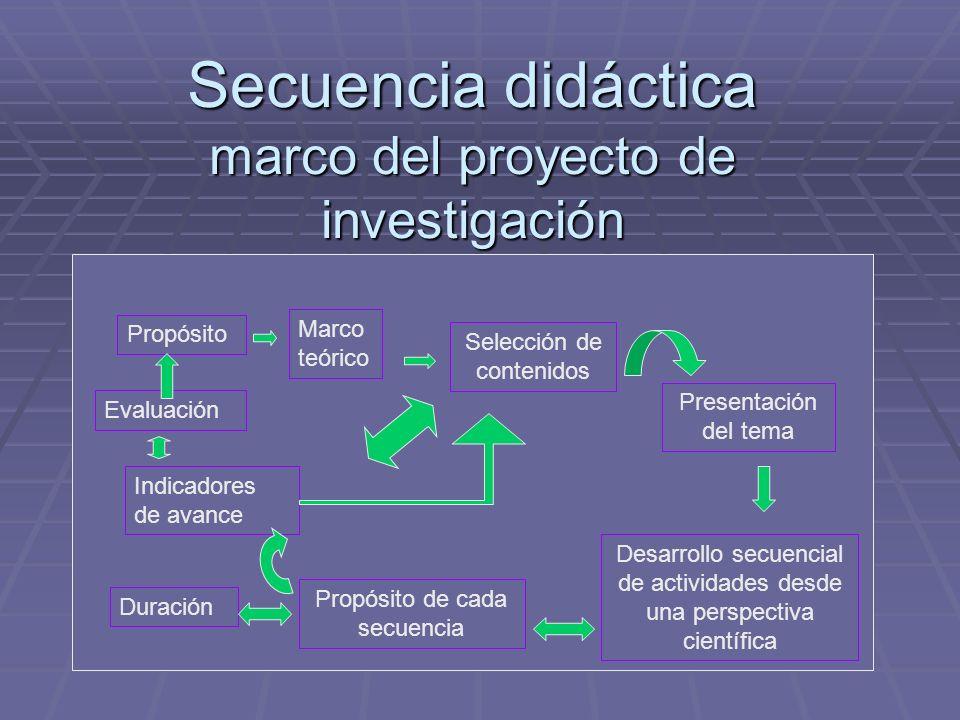 Secuencia didáctica marco del proyecto de investigación
