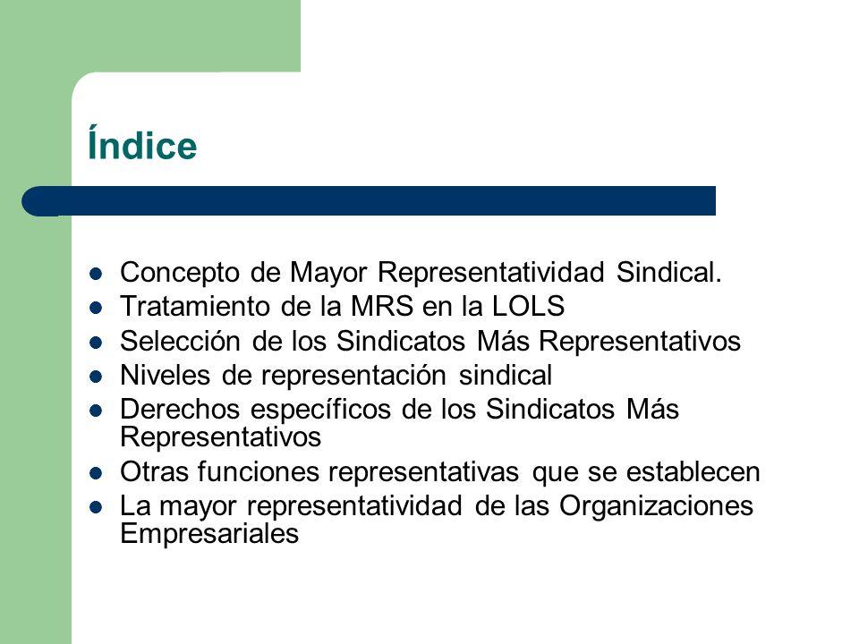 Índice Concepto de Mayor Representatividad Sindical.