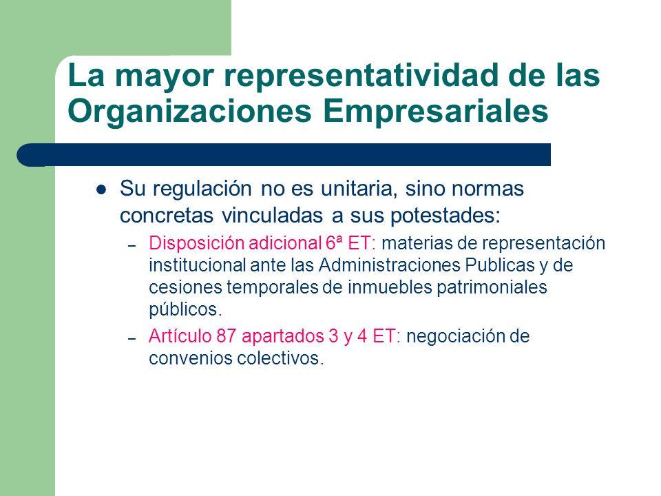 La mayor representatividad de las Organizaciones Empresariales