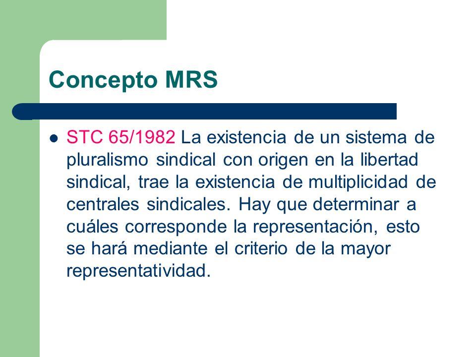 Concepto MRS