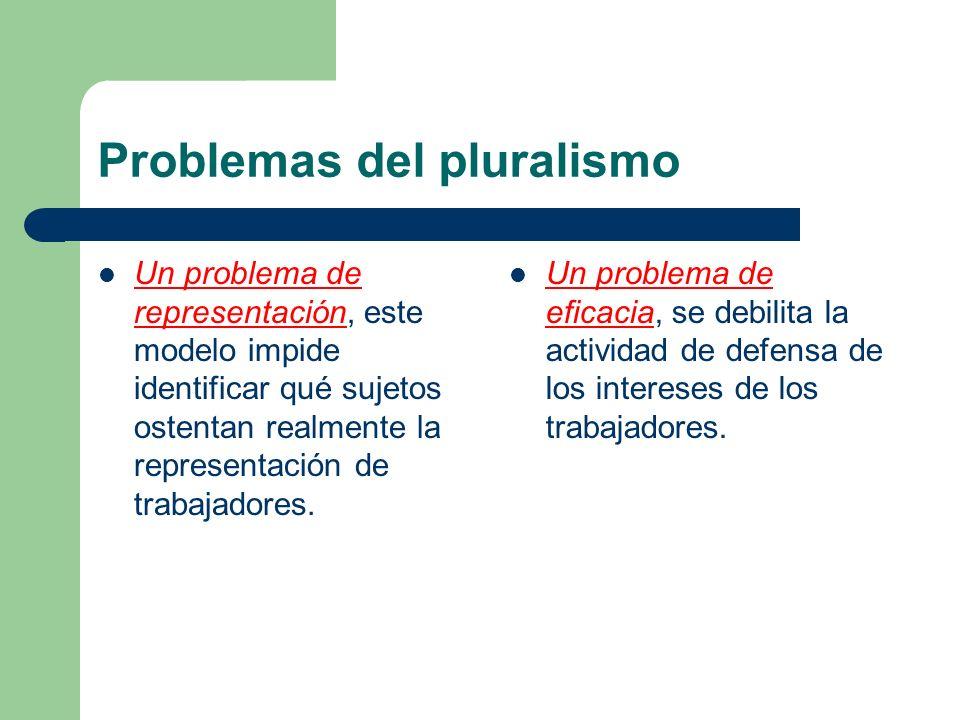 Problemas del pluralismo
