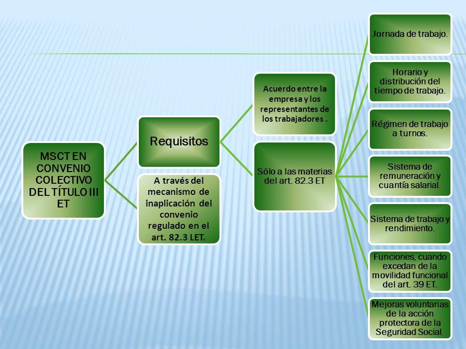 Requisitos MSCT EN CONVENIO COLECTIVO DEL TÍTULO III ET