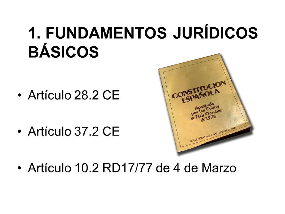 1. FUNDAMENTOS JURÍDICOS BÁSICOS