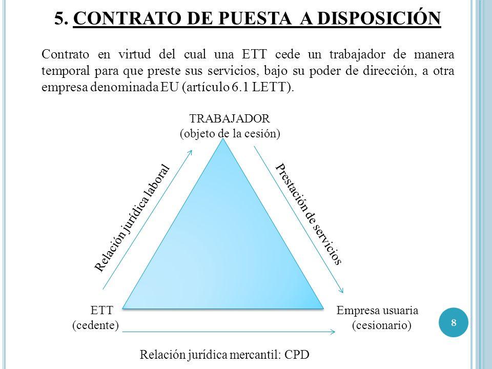 5. CONTRATO DE PUESTA A DISPOSICIÓN