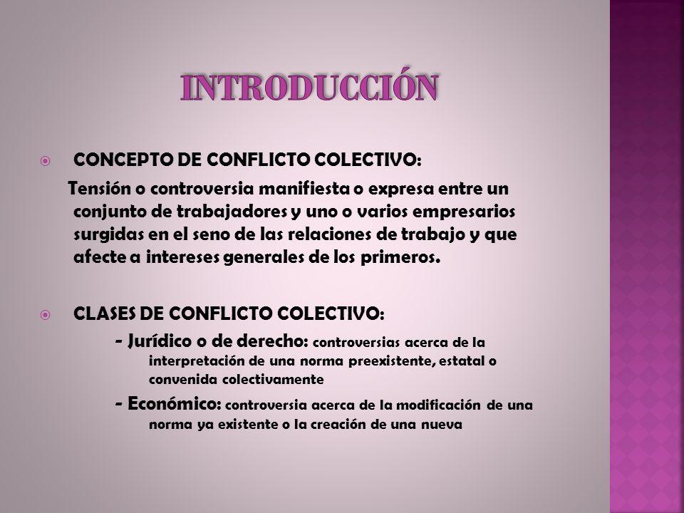 INTRODUCCIÓN CONCEPTO DE CONFLICTO COLECTIVO: