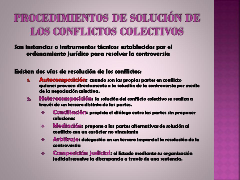 PROCEDIMIENTOS DE SOLUCIÓN DE LOS CONFLICTOS COLECTIVOS