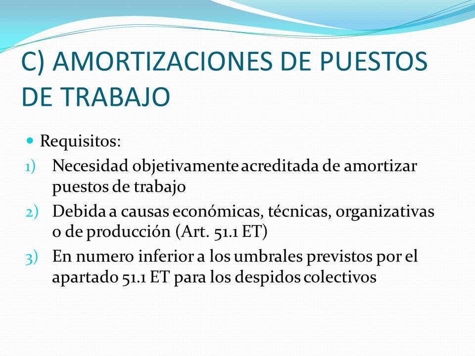 C) AMORTIZACIONES DE PUESTOS DE TRABAJO