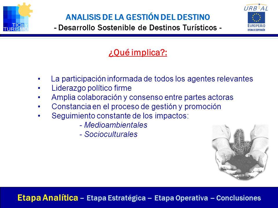 Etapa Analítica – Etapa Estratégica – Etapa Operativa – Conclusiones