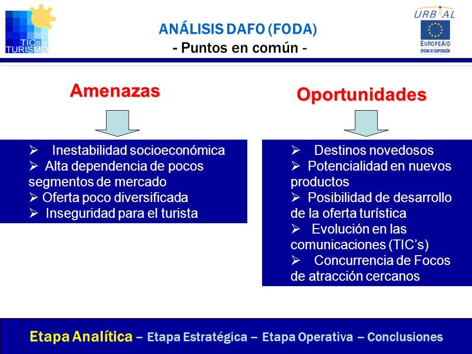 ANÁLISIS DAFO (FODA) - Puntos en común -
