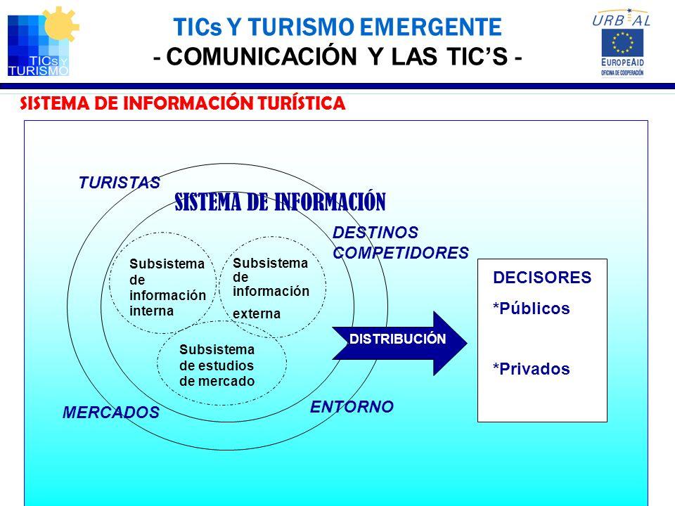 TICs Y TURISMO EMERGENTE - COMUNICACIÓN Y LAS TIC'S -