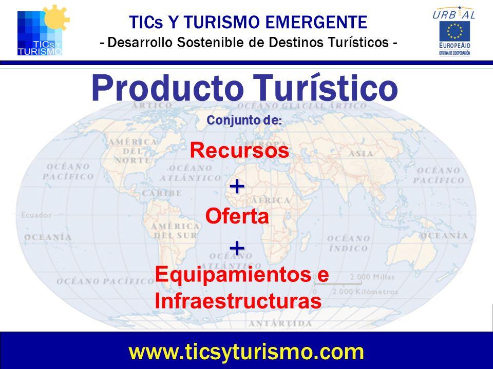 Producto Turístico Conjunto de: