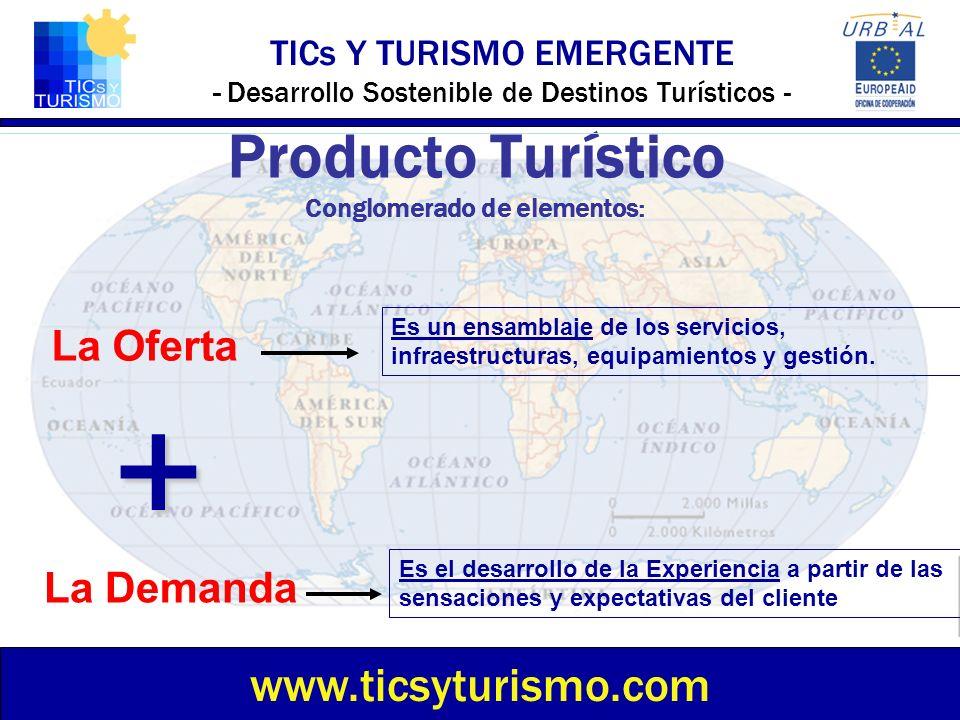Producto Turístico Conglomerado de elementos: