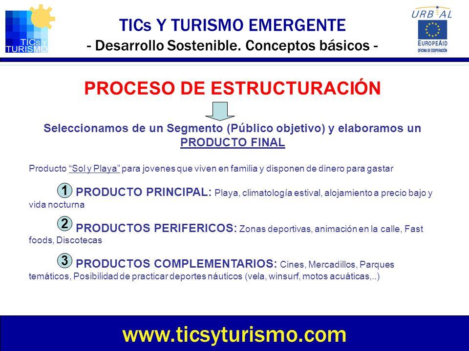 TICs Y TURISMO EMERGENTE - Desarrollo Sostenible. Conceptos básicos -