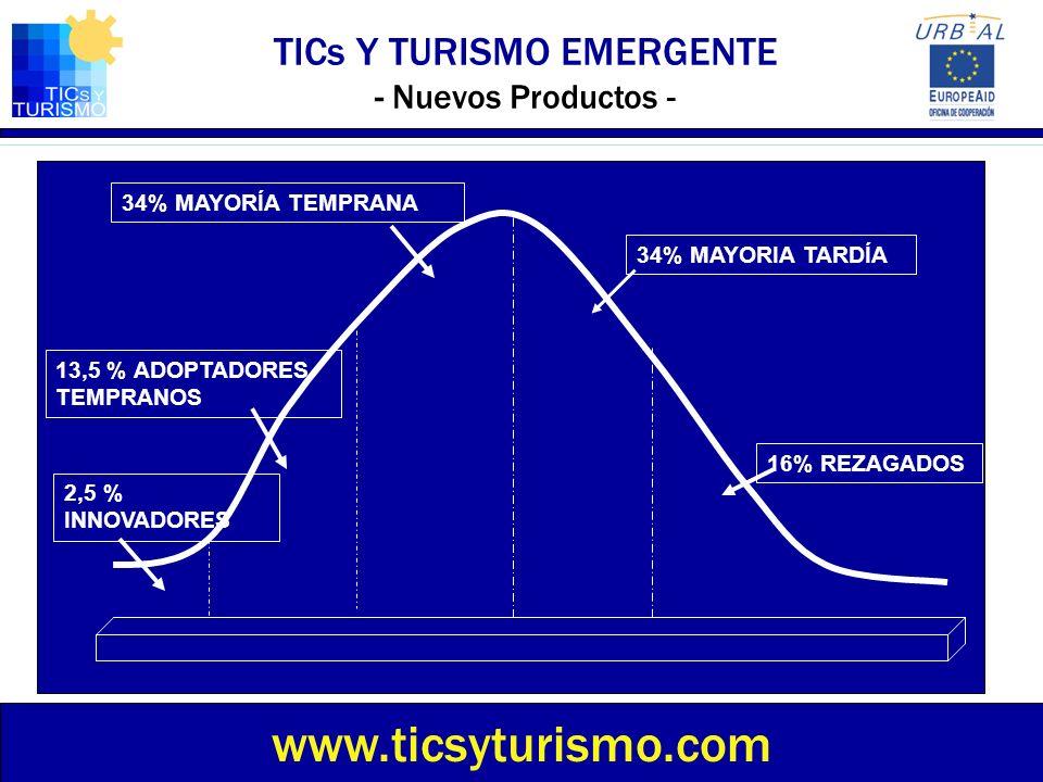 TICs Y TURISMO EMERGENTE - Nuevos Productos -