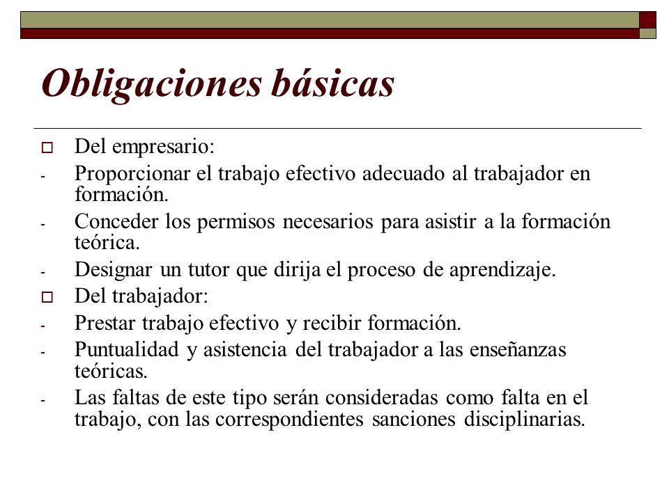 Obligaciones básicas Del empresario: