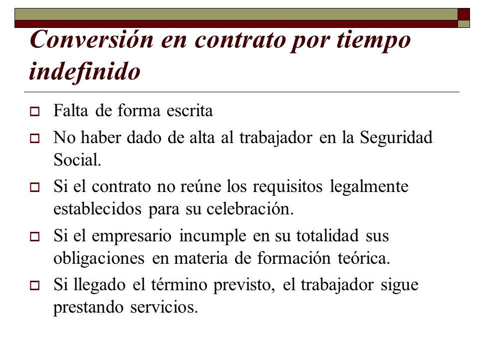 Conversión en contrato por tiempo indefinido