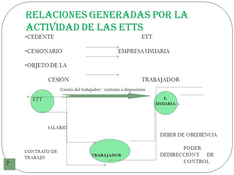 RELACIONES GENERADAS POR LA ACTIVIDAD DE LAS ETTS
