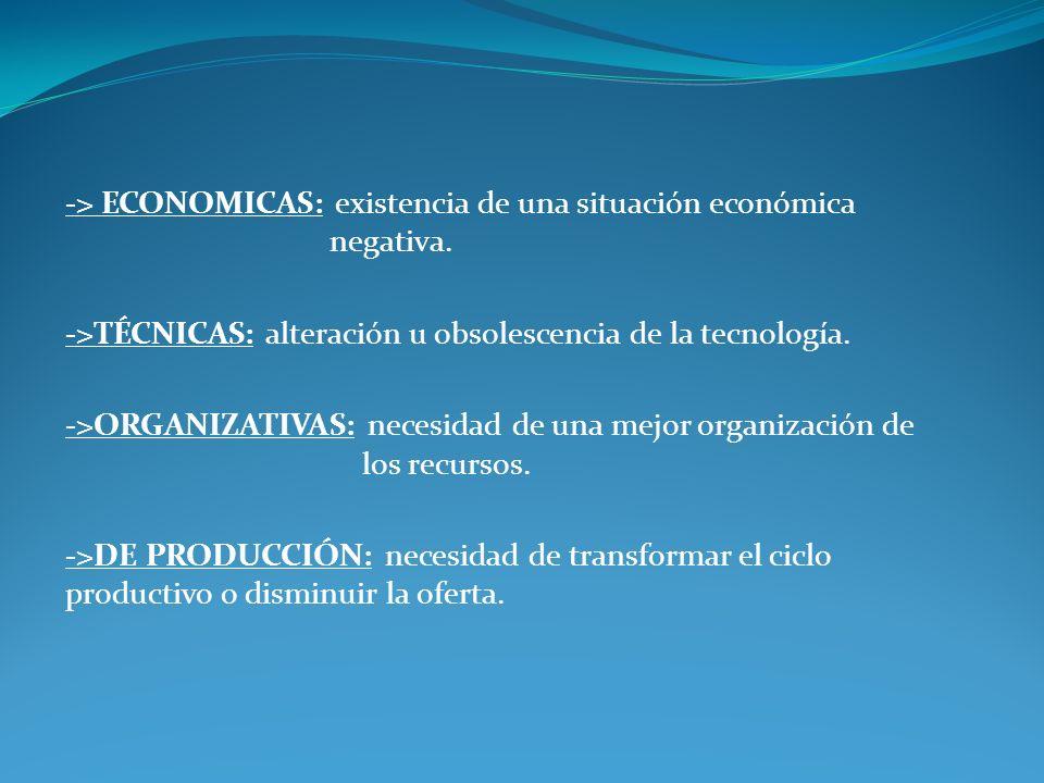 -> ECONOMICAS: existencia de una situación económica negativa.