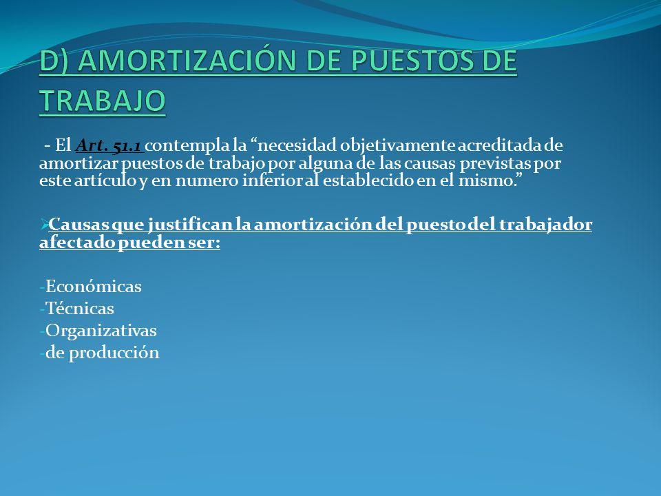 D) AMORTIZACIÓN DE PUESTOS DE TRABAJO