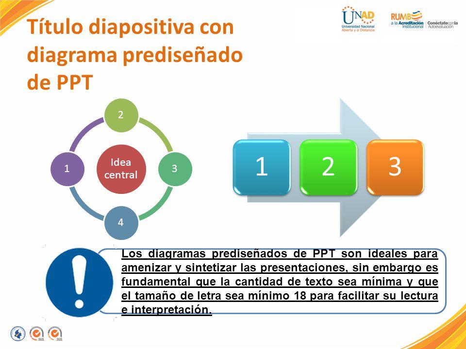 1 2 3 Título diapositiva con diagrama prediseñado de PPT Idea central
