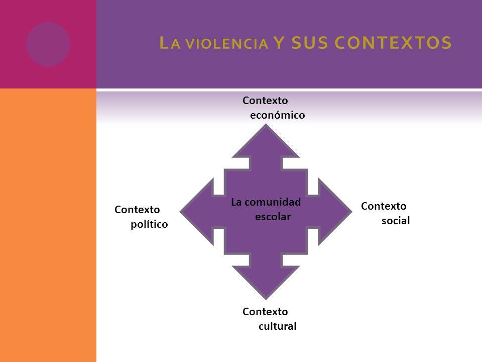 La violencia Y SUS CONTEXTOS