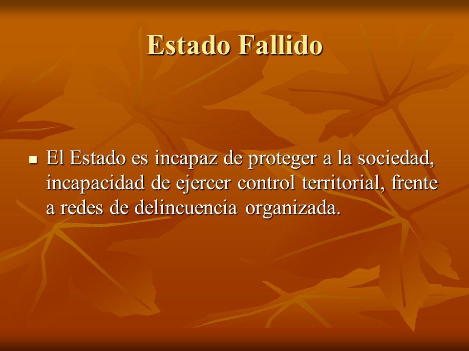 Estado Fallido El Estado es incapaz de proteger a la sociedad, incapacidad de ejercer control territorial, frente a redes de delincuencia organizada.