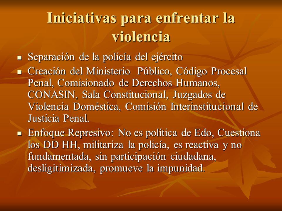 Iniciativas para enfrentar la violencia