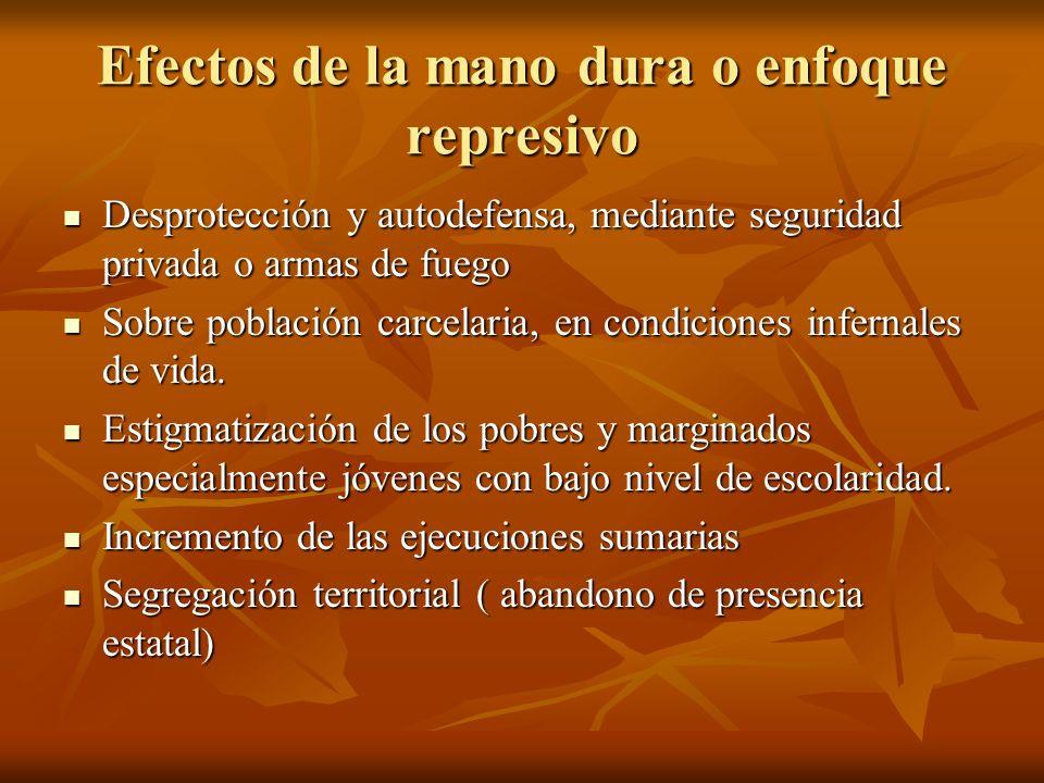 Efectos de la mano dura o enfoque represivo