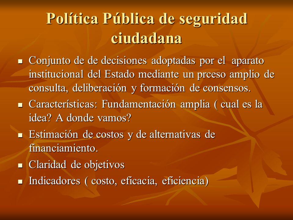 Política Pública de seguridad ciudadana